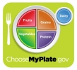 My Plate Image